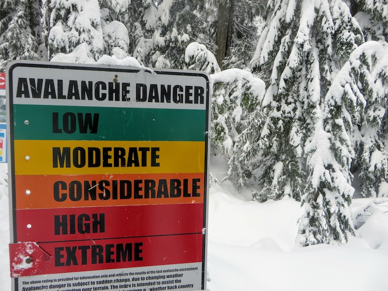 Check the Daily Avalanche Risk Before Heading Out